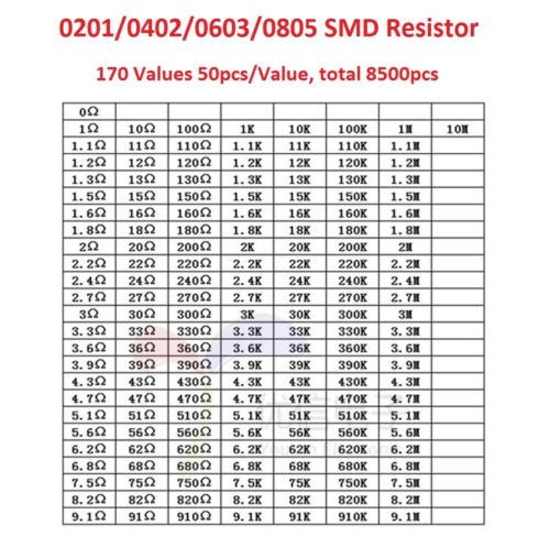 Components Samples Book 0201/0402/0603/0805 170 Values SMD Resistor Assorted Kit
